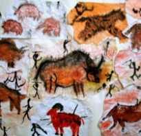 Понятие изобразительное искусство виды изобразительного искусства. История искусства: истоки, виды и жанры, важнейшие этапы развития