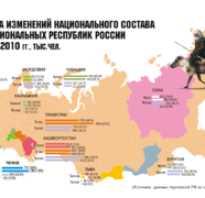 Сколько народов проживает на территории рф. Сколько наций и народностей живет в россии