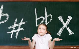 Знаки альтерации (про диез, бемоль, бекар). Диез, бемоль и бекар – знаки альтерации в музыке Бемоли и диезы для трубы какие клапана