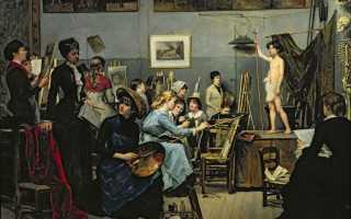 Предтечи знаменитых: русские художницы XIX века. Скверная история: Почему мы знаем так мало художниц