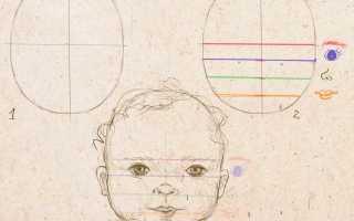 Как нарисовать ребенка маленького который играет пошагово. Пособие на тему: «Как нарисовать ребенка»