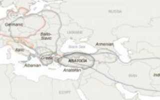 Кто такие индоевропейцы. История расселения и миграции индоевропейцев из прародины по евразии