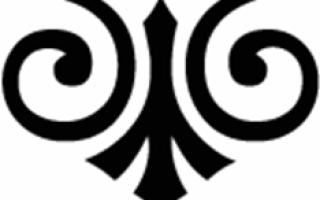 Тимуровское движение в детской литературе. Тимуровское движение: прошлое и настоящее первых добровольцев ссср
