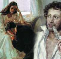 Образ Обломова как тип «лишнего человека» в русской литера туре XIX века. Обломов и «лишние люди