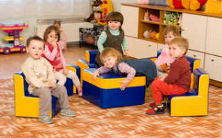 Как открыть детскую игровую площадку бизнес план. Как самому разработать бизнес-план для детской игровой комнаты