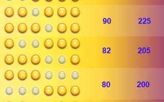 Результат розыгрыша тип топ. Новые лотереи «ТИП» и «ТОП» бьют рекорды выигрышности украинских лотерей
