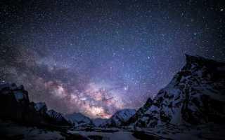 Названия созвездий и когда их можно увидеть. Созвездия в алфавитном порядке русских названий
