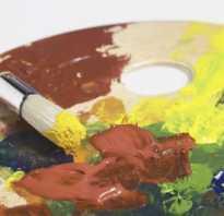 В чем заключается предмет живописи. Искусство художественного отображения действительности