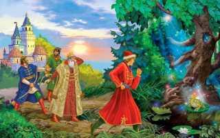 Русские народные сказки — герои и персонажи. Герои русских сказок – описание, происхождение и трактовка