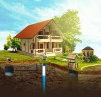 Бизнес по бурению скважин. Бизнес на бурении индивидуальных скважин на воду: идея бизнеса
